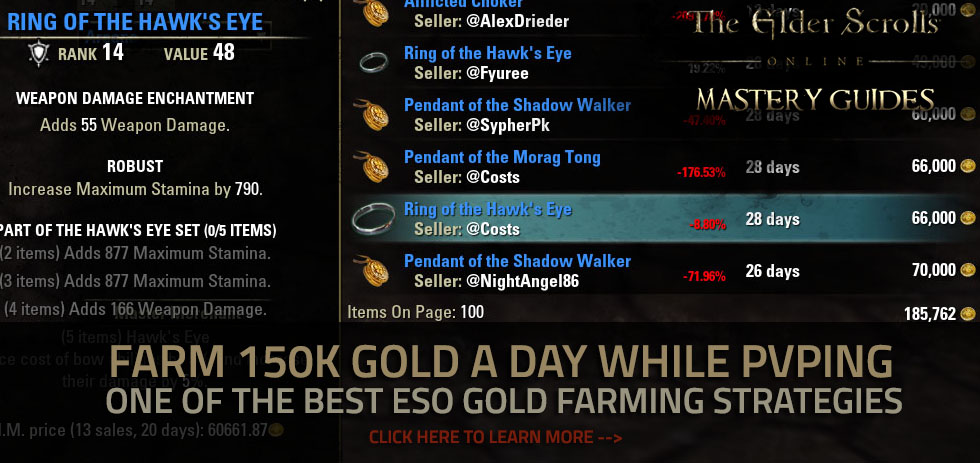 farm 150k gold a day in eso while pvping